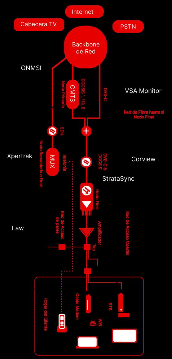 servicio-telecomunicaciones-grafico---version-movil